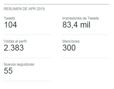 Ludopatía Twitter Abril