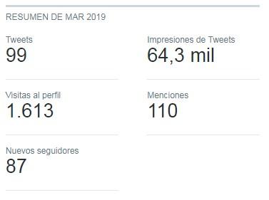 Ludopatía Twitter Marzo