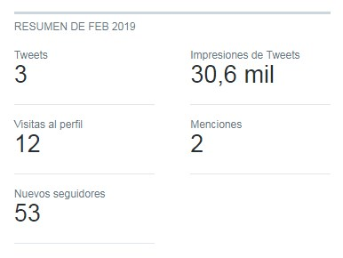 Ludopatía Twitter Febrero